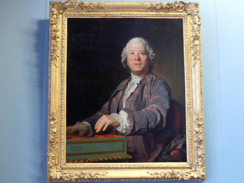 Joseph Siffred Duplessis: Christoph Willibald Gluck, 1775