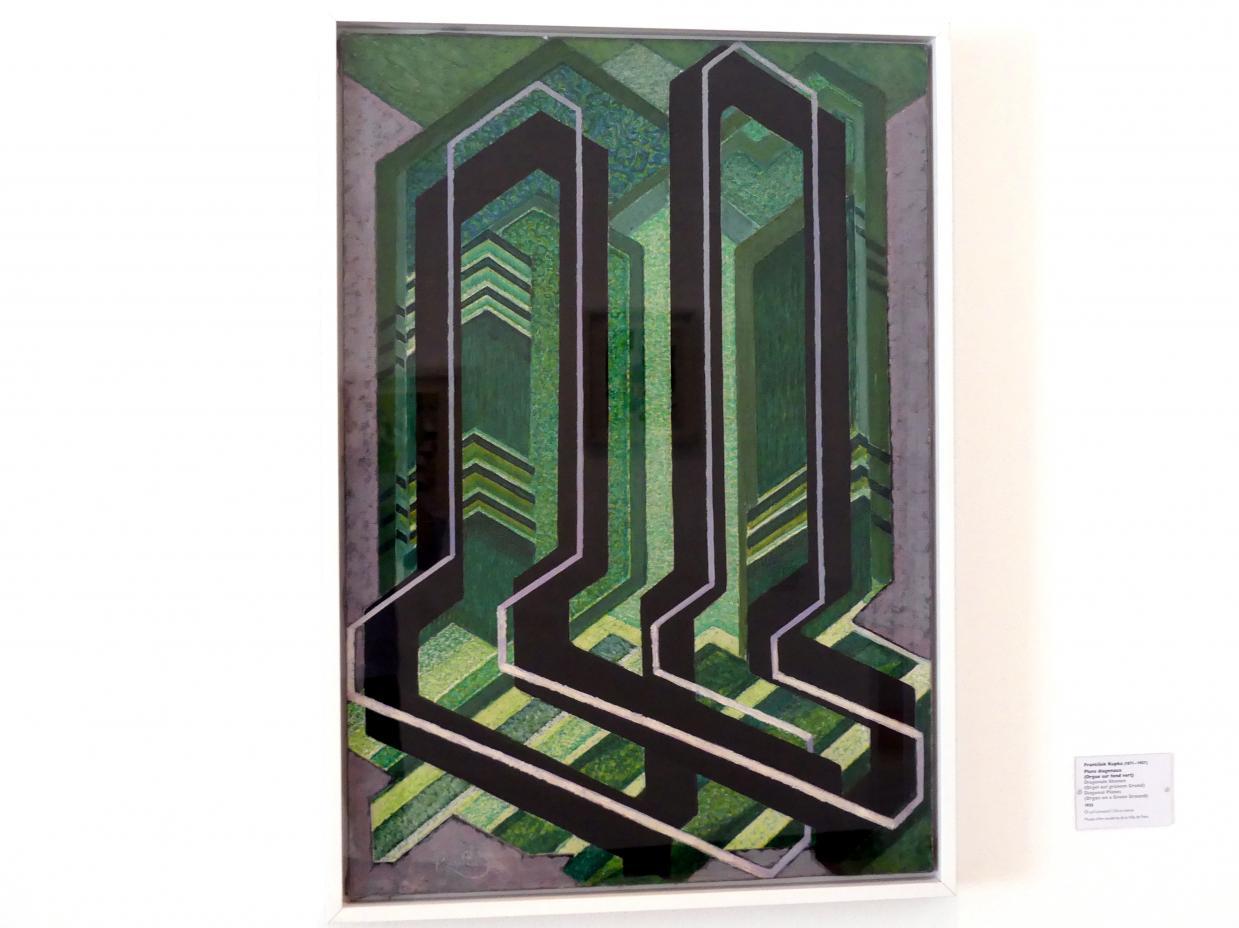 František Kupka: Diagonale Ebenen (Orgel auf grünem Grund), 1925